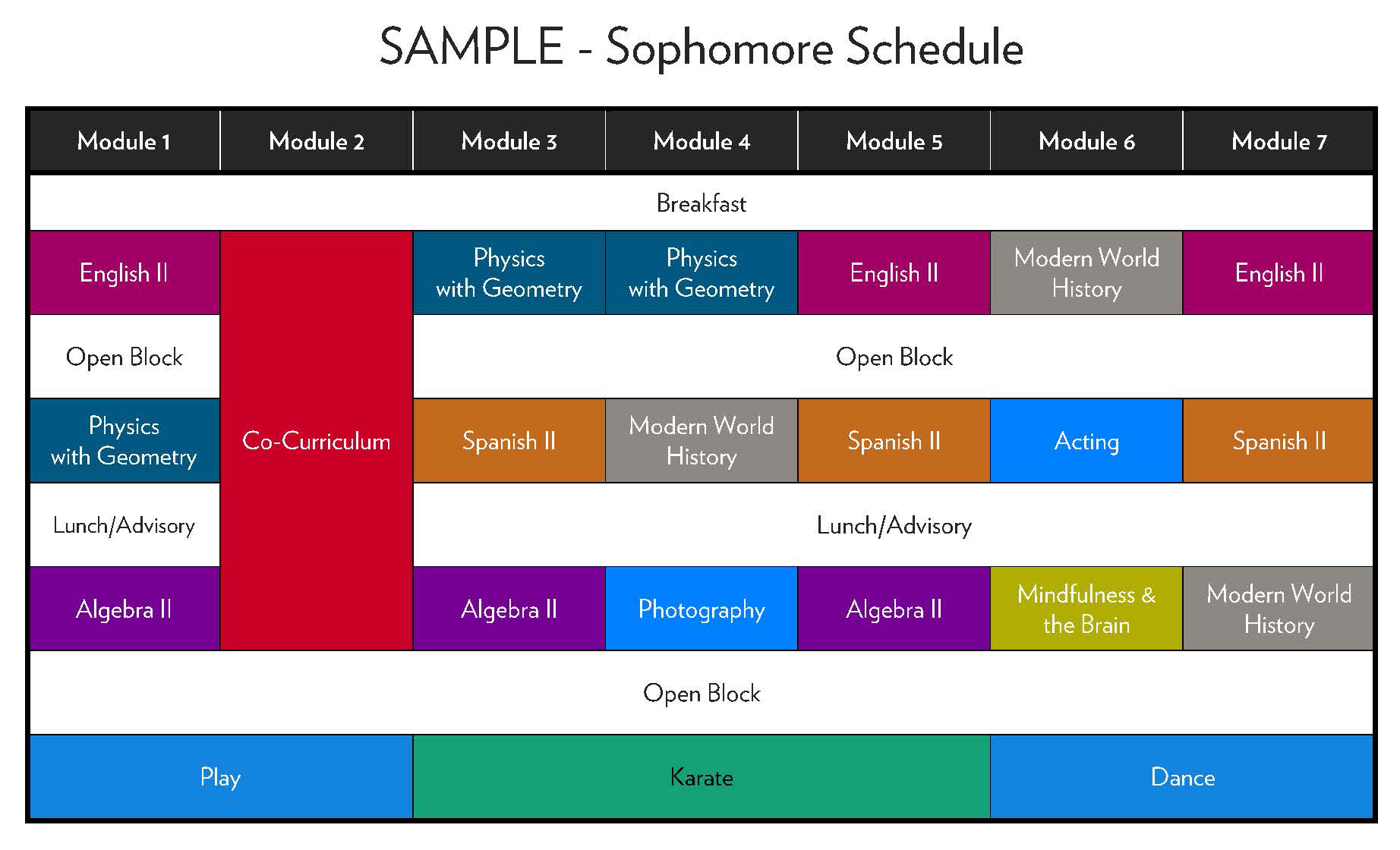modular schedule the madeira school